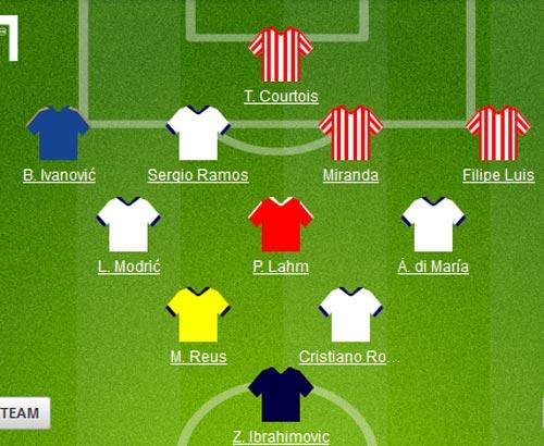 Ibrahimovic gop mat trong doi hinh tieu bieu Champions League 201314 - 2
