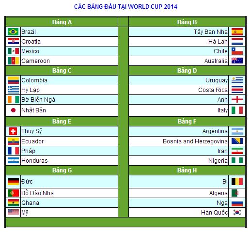 Lich thi dau World Cup 2014 Brazil - 2