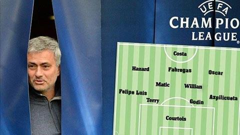 Danh sach chinh thuc 32 doi tuyen du World Cup 2014