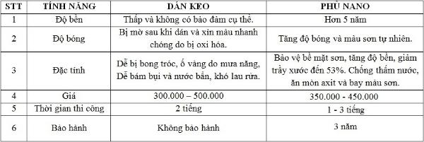 Cong Ty Nano Long Thinh Phan phoi doc quyen san pham King Nano - 11