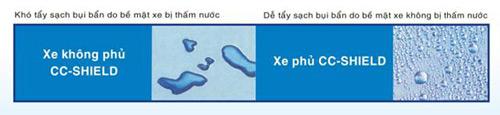 Cong Ty Nano Long Thinh Phan phoi doc quyen san pham King Nano - 3