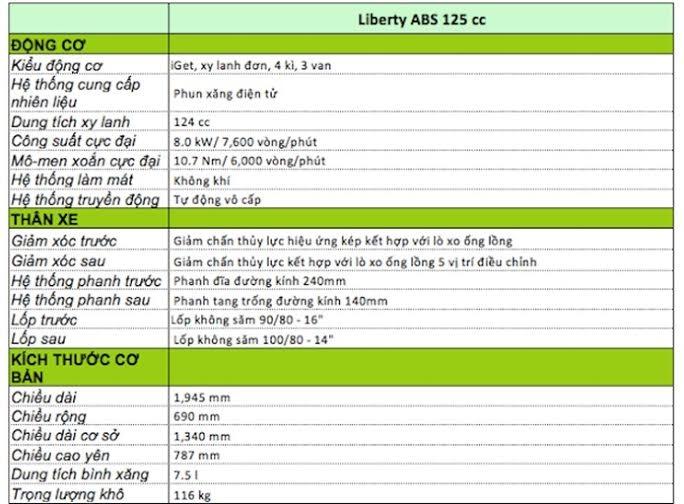 Ban xe Liberty ABS new Gop khong lai suatHung 0937868119 - 11