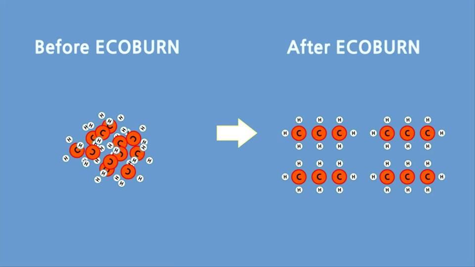 Ecoburn San pham lam sach buong dot va chong dong khoi muoi than trong xupap sxilanh piston - 3