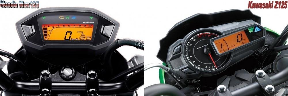 So sanh Honda MSX 125 Kawasaki Z125 - 9