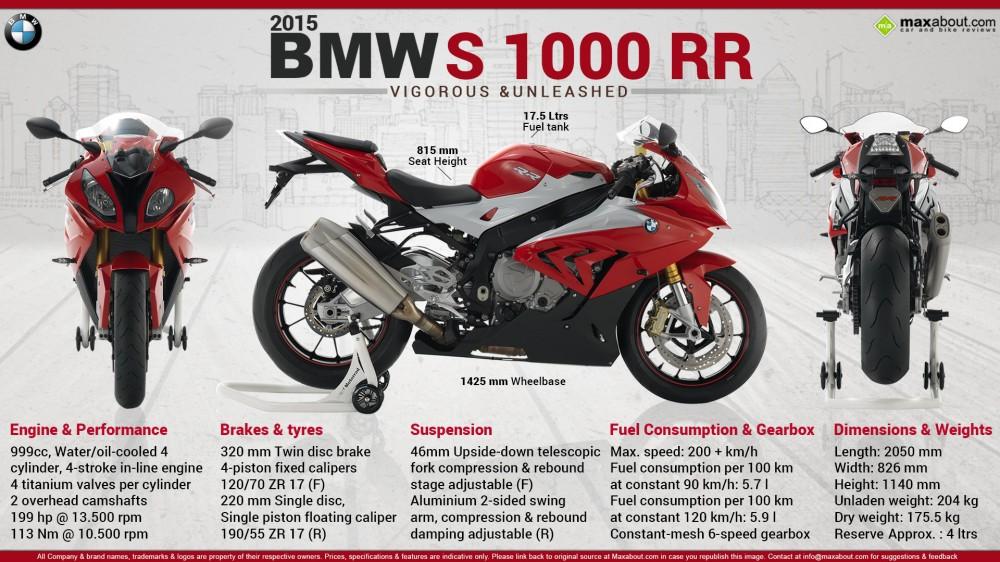 Yamaha R1 2015 vs BMW S1000RR 2015 Ai la nguoi thang cuoc - 6
