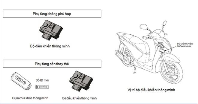 Honda Sh Viet Nam bi loi chia khoa thong minh - 2