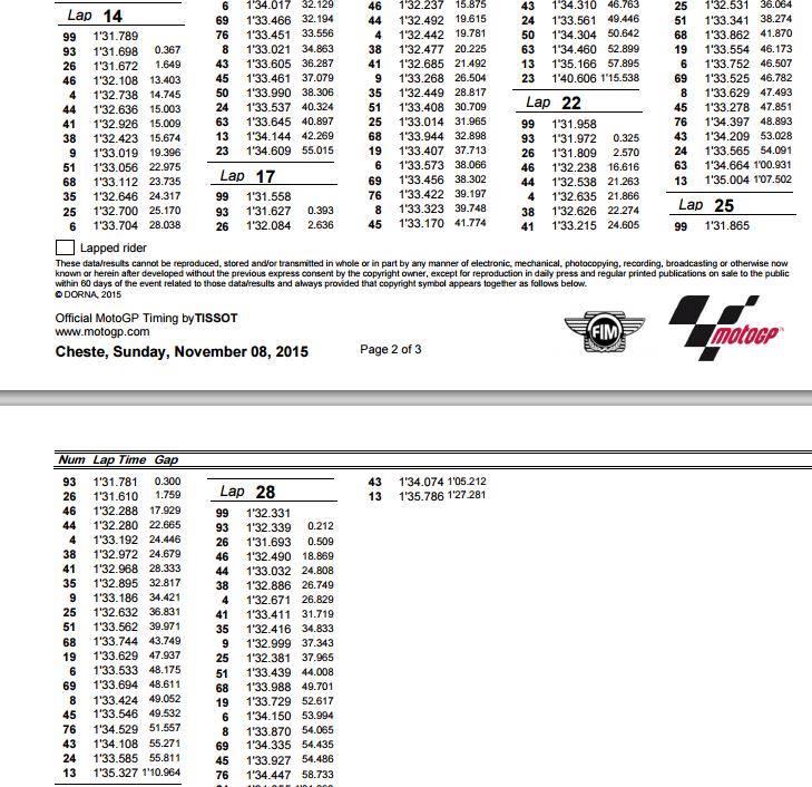MotoGP Bat thuong khi xe Lorenzo bat dau duoi thi xe MM93 cung duoi luon - 3