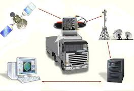 THIET BI DINH VI T200 GPS VEHICLE TRACKER ATGT200 - 2
