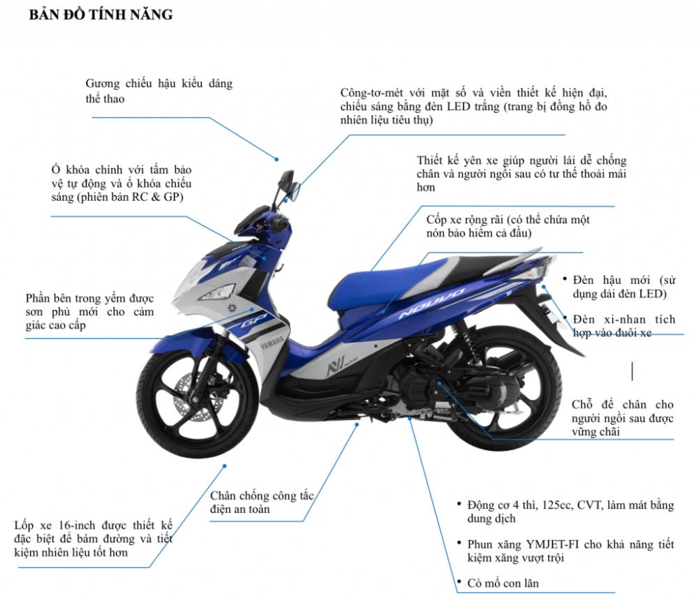 Yamaha Viet Nam chinh thuc ra mat Nouvo Fi 2016 - 2