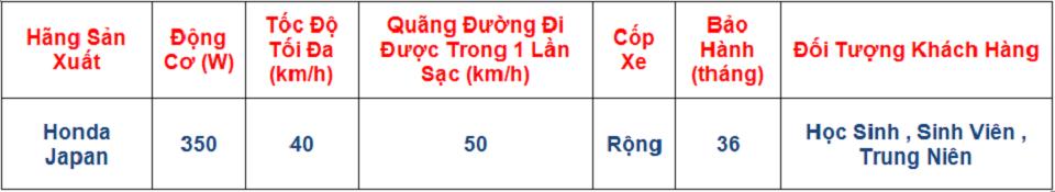 XE DIEN SUZIKA Tong Dai ly phan phoi Xe Dien Nhap Khau NijiaM133sXMan Z8GoproMilan 2Honda M6 - 2