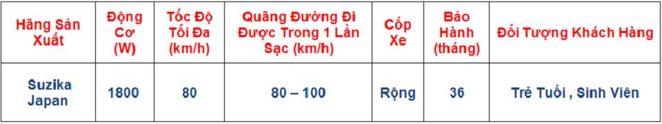 XE DIEN SUZIKA Tong Dai ly phan phoi Xe Dien Nhap Khau NijiaM133sXMan Z8GoproMilan 2Honda M6 - 13