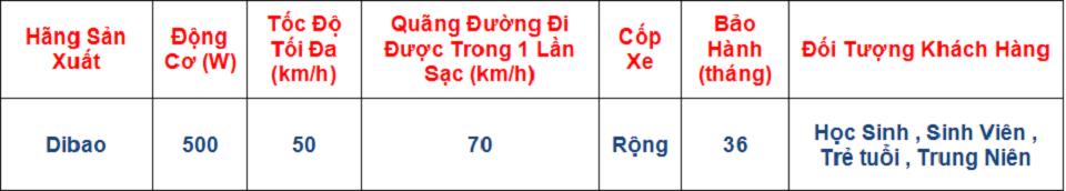 XE DIEN SUZIKA Tong Dai ly phan phoi Xe Dien Nhap Khau NijiaM133sXMan Z8GoproMilan 2Honda M6 - 17
