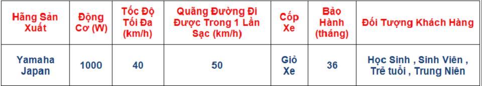 XE DIEN SUZIKA Tong Dai ly phan phoi Xe Dien Nhap Khau NijiaM133sXMan Z8GoproMilan 2Honda M6 - 31