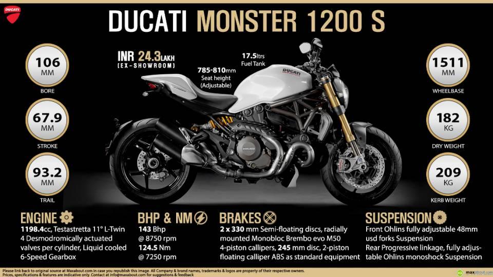Ke tam lanh nguoi nua can KTM Duke Super 1290 R vs Ducati Monster 1200S - 7