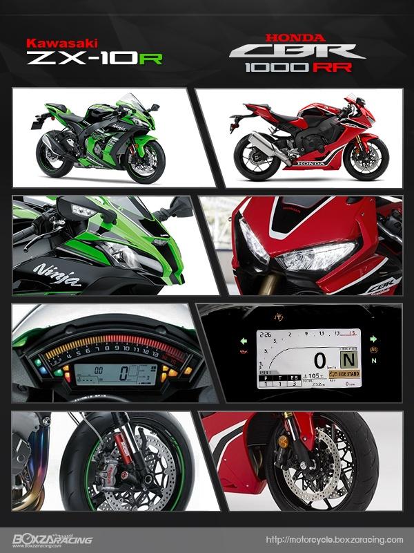 So sanh 2 sieu mo to Kawasaki ZX10R va Honda CBR 1000RR 2017 - 16