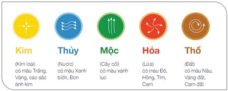 Chon Xe Mau Nao Cho Hop Phong Thuy Nam 2018 - 3