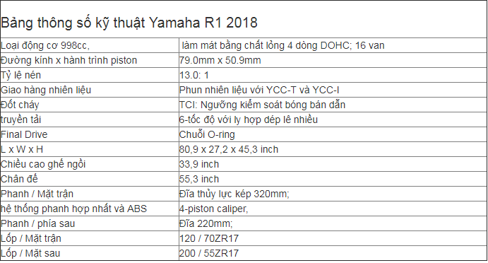 Yamaha R1 2018 moi phai chang se thay doi cuoc choi toc do - 7