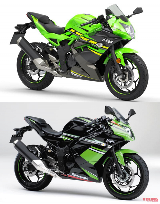 Ninja 125 2019 va Z125 2019 Voi Khoi dong co DOHC day manh me - 2