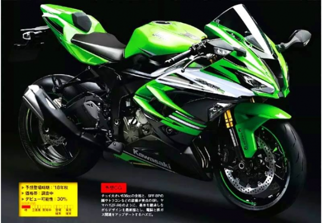 Kawasaki ZX6R 2019 ruc rich xuat hien vao cuoi nam nay - 2