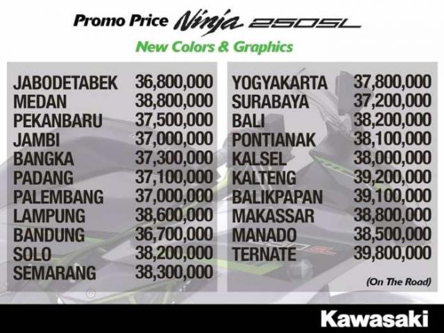 HOT Gia ban cua Ninja 250SL chi bang 1 chiec 150cc - 2