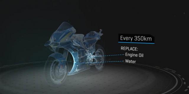 Phu Tung tren chiec xe MotoGP phai thay la bao nhieu km - 2