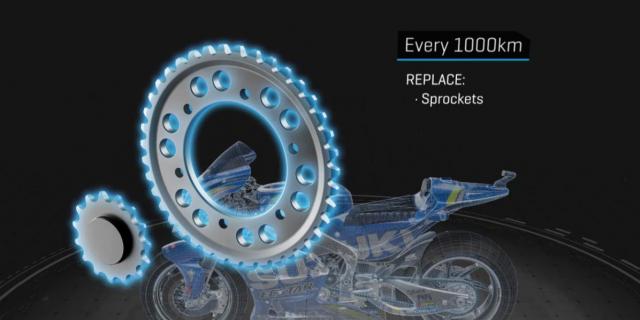 Phu Tung tren chiec xe MotoGP phai thay la bao nhieu km - 4