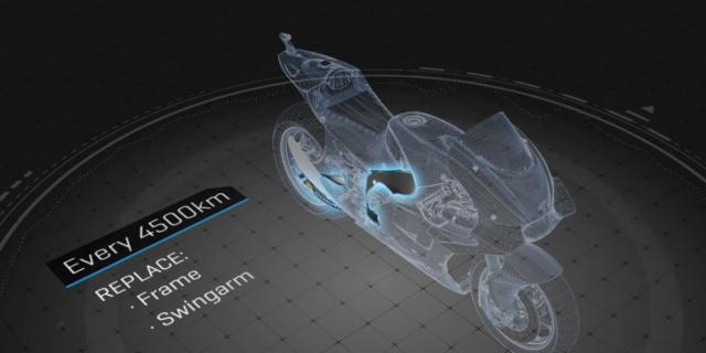 Phu Tung tren chiec xe MotoGP phai thay la bao nhieu km - 10