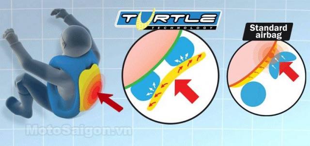 MTstore Ao tui khi Helite Turtle - 7