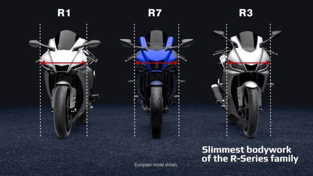 Yamaha R7 tiet lo nhung nang cap lon ve mat trang thiet bi ma it ai biet - 22